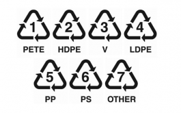 Image showing the common recyclable number labels